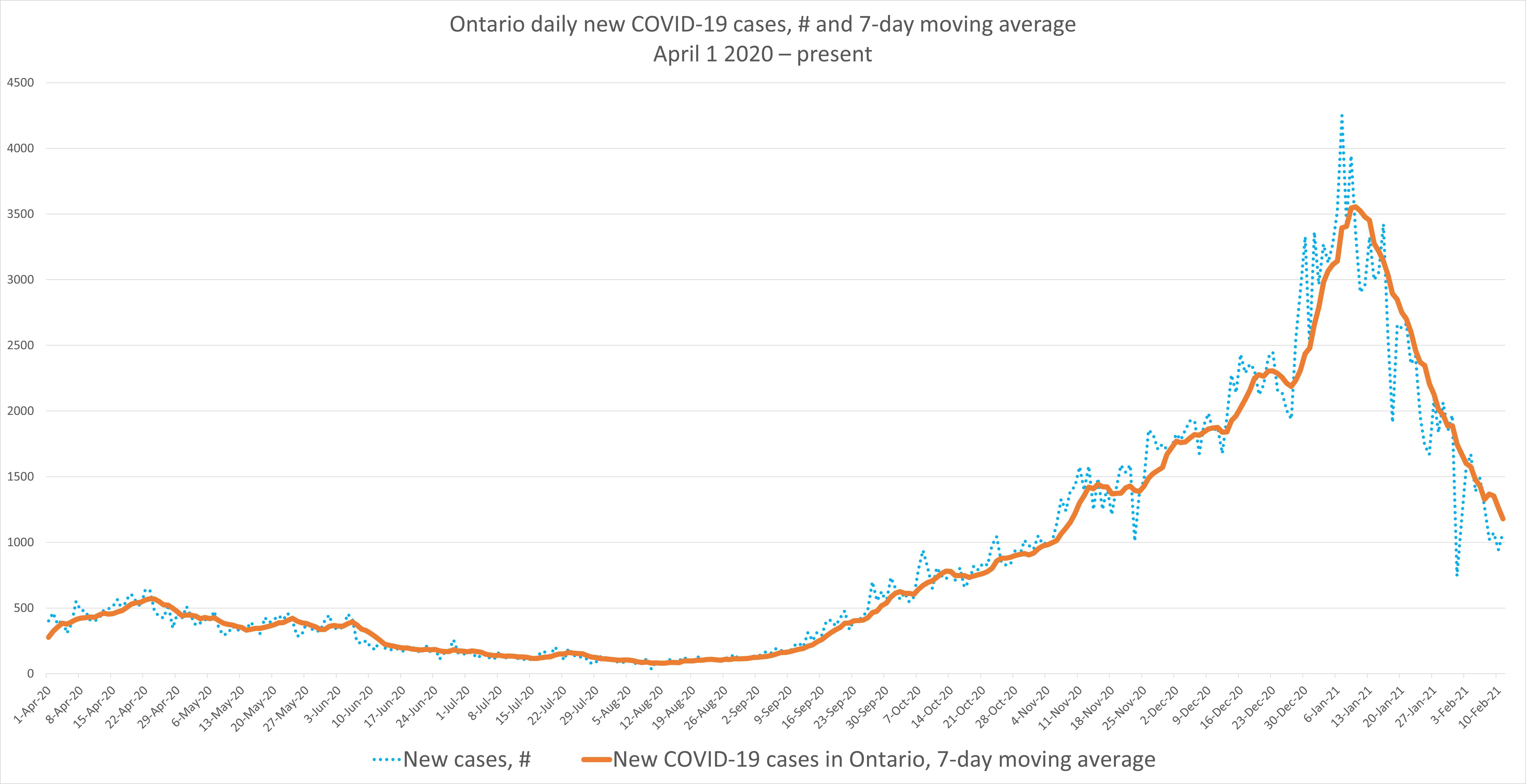 JMM COVID Graph