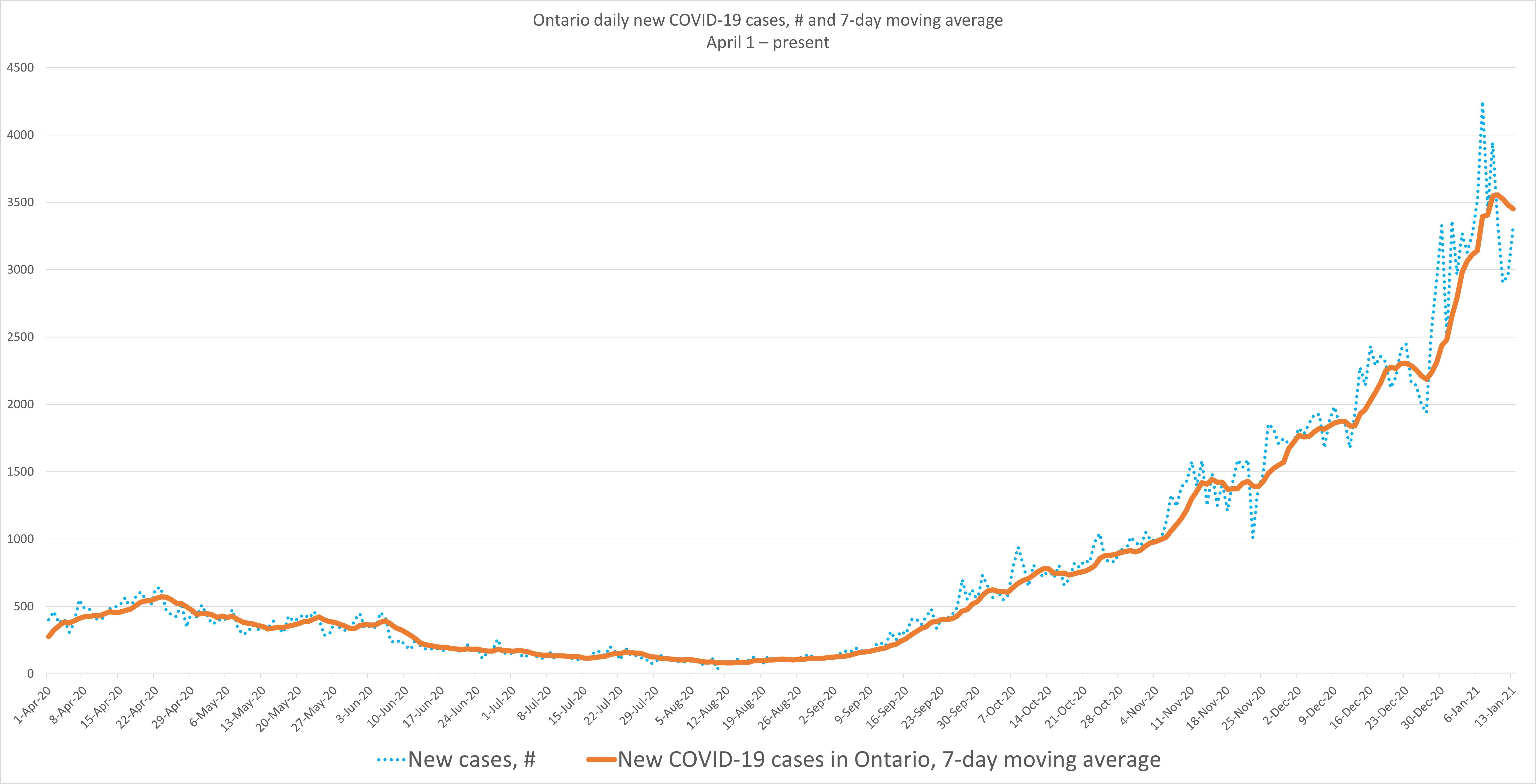 JMG Graph Jan 14
