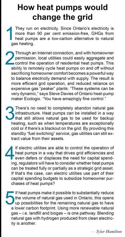 Heat pump grid infographic.