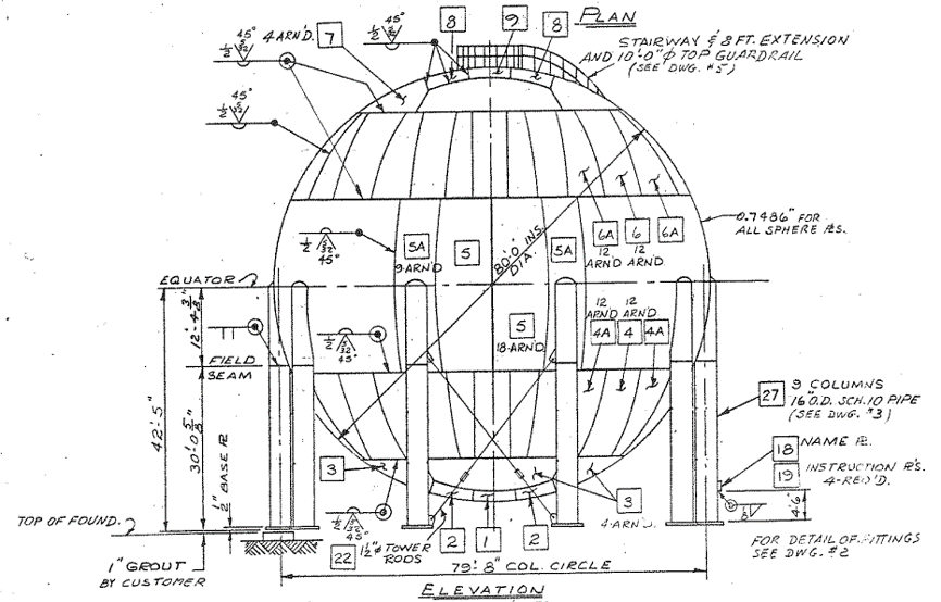 diagram of a globe