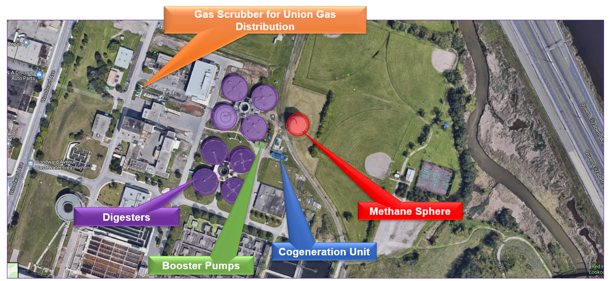 map of waste plant site with coloured arrows