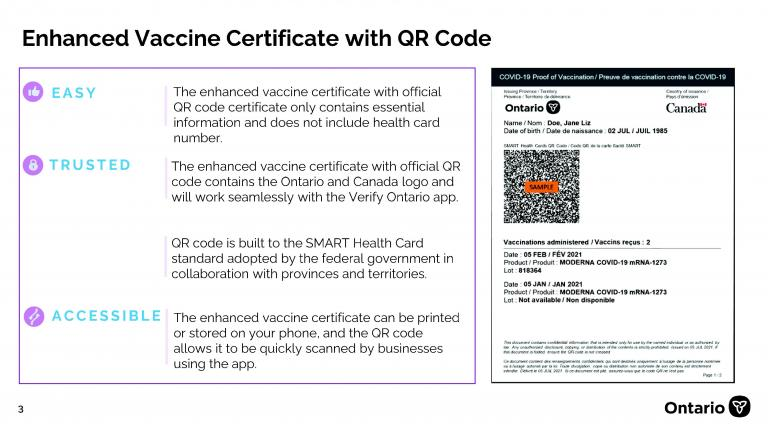vaccine certificate qr code from the article Ontario's new vaccine certificate and verification app: What you need to know
