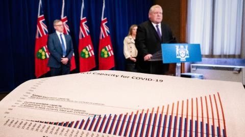 """A chart that says """"ICU capacity for COVID-19"""" is in foreground with Premier Doug Ford in background."""