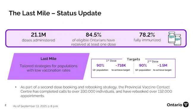 graphic showing vaccination-status update