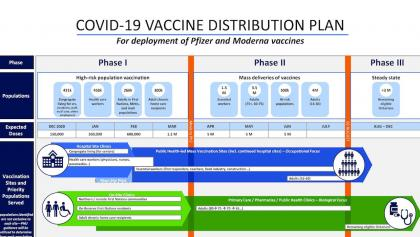 slide from the government's technical briefing on vaccinations from the article Here's Ontario's latest vaccination update